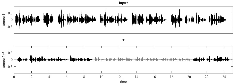 waveforms_input