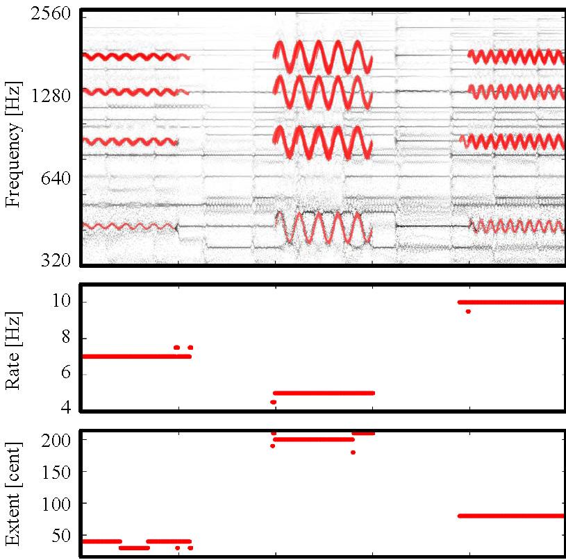 testSignal_vibratoAnalysis