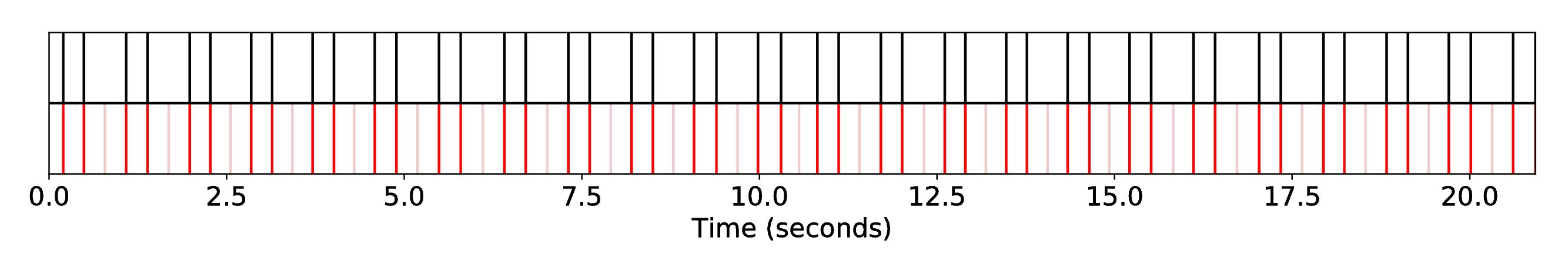 DP1_INT1_R-RW-Heart__S-Bach__SequenceAlignment