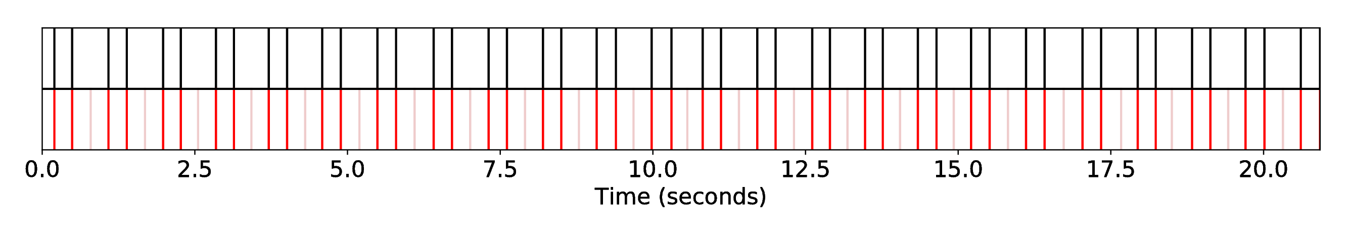 DP1_INT1_R-RW-Heart__S-Silence__SequenceAlignment