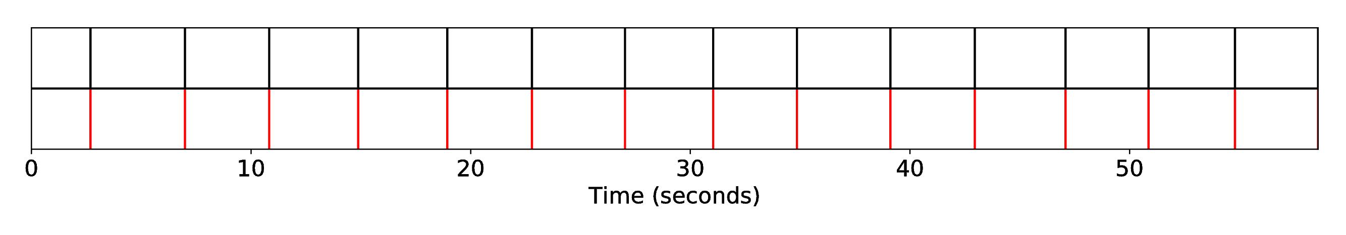 DP1_INT1_R-RW-Snore_m4__S-Fandango__SequenceAlignment