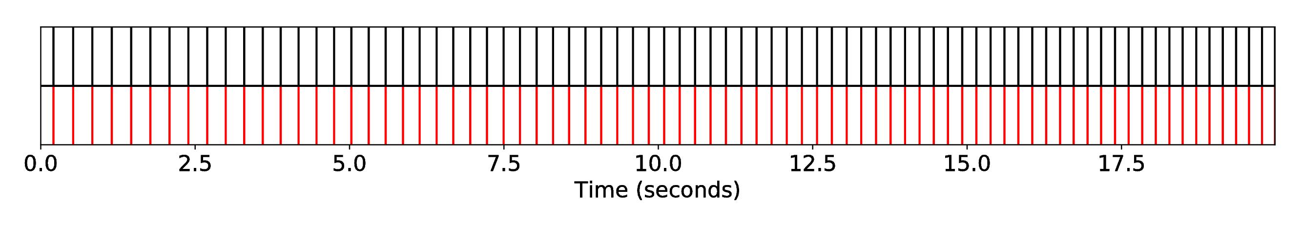 DP1_INT1_R-RW-Train__S-Bach__SequenceAlignment