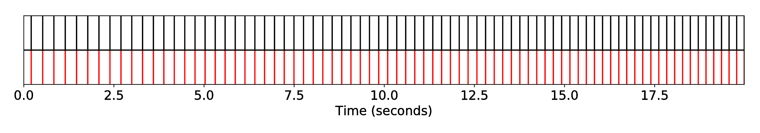 DP1_INT1_R-RW-Train__S-Fandango__SequenceAlignment