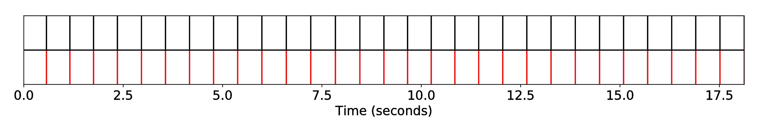 DP1_INT1_R-RW-Water__S-Fandango__SequenceAlignment