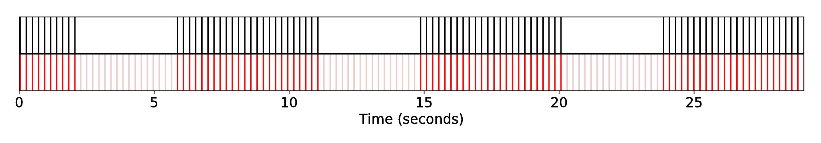 DP1_INT1_R-MRI-06__S-Bach__SequenceAlignment