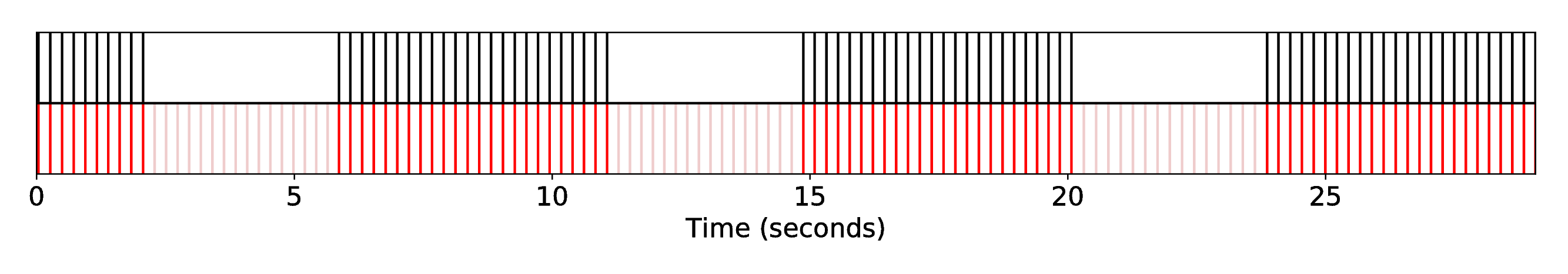 DP1_INT1_R-MRI-06__S-Fandango__SequenceAlignment