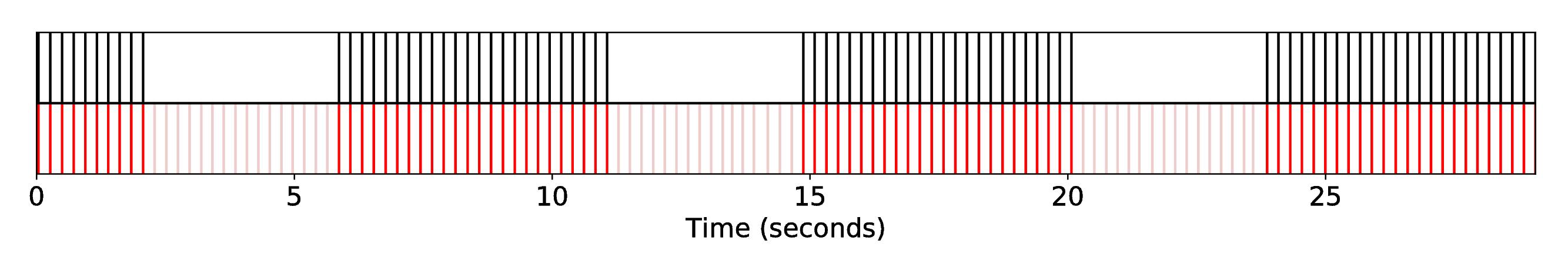 DP1_INT1_R-MRI-06__S-Silence__SequenceAlignment