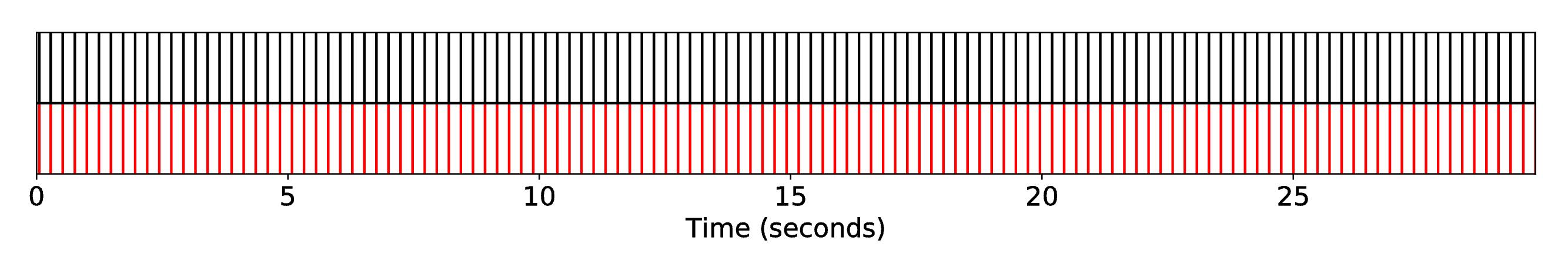 DP1_INT1_R-MRI-12__S-Silence__SequenceAlignment