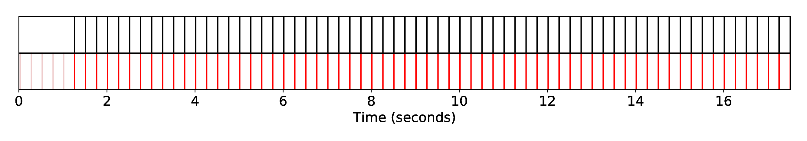 DP1_INT1_R-MRI-20__S-Bach__SequenceAlignment