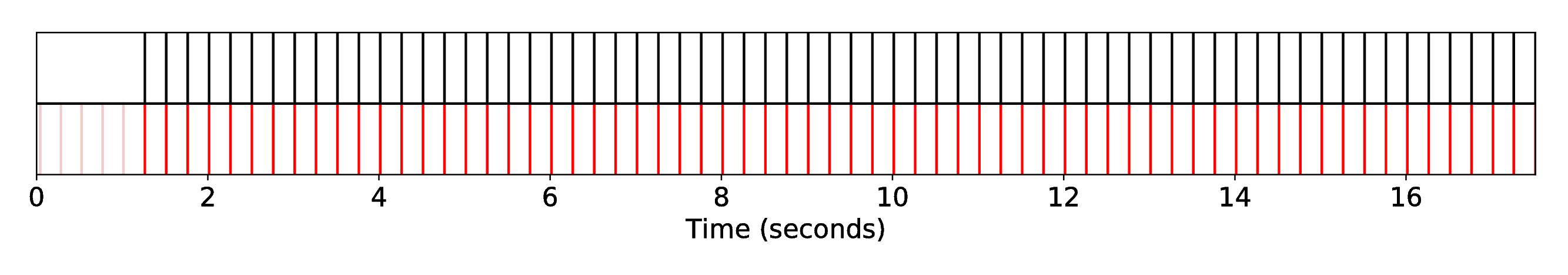 DP1_INT1_R-MRI-20__S-Fandango__SequenceAlignment