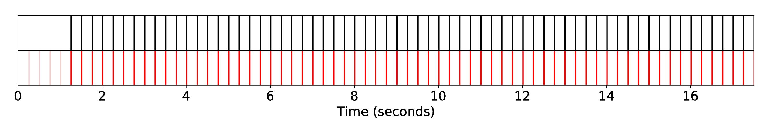 DP1_INT1_R-MRI-20__S-Silence__SequenceAlignment