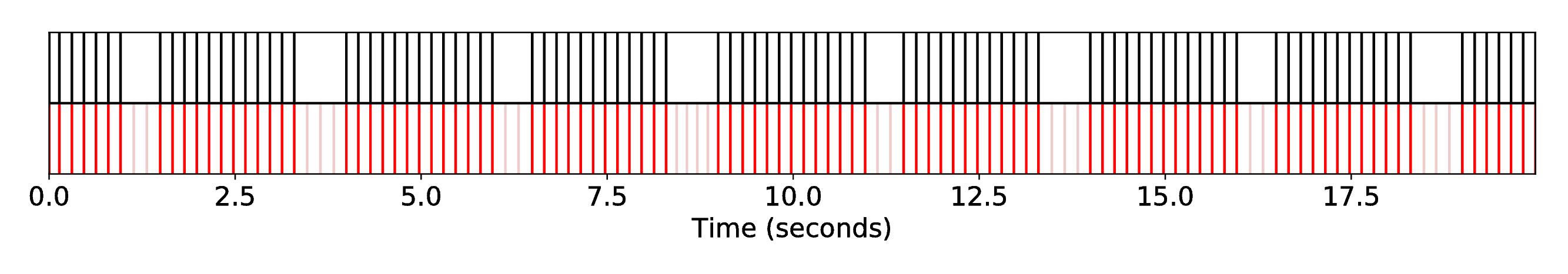 DP1_INT1_R-MRI-24__S-Bach__SequenceAlignment