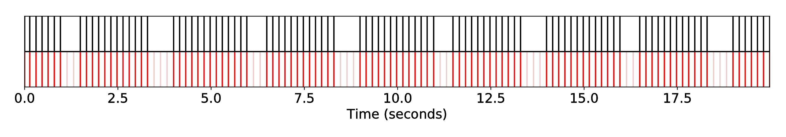DP1_INT1_R-MRI-24__S-Fandango__SequenceAlignment