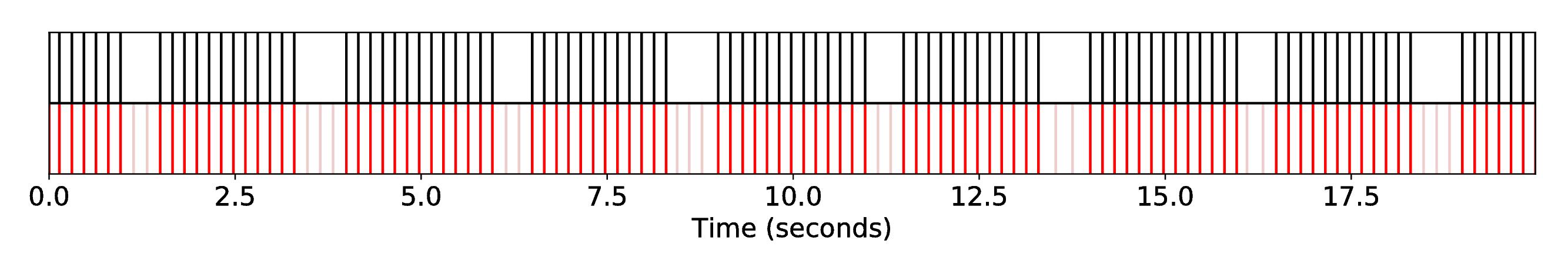 DP1_INT1_R-MRI-24__S-Silence__SequenceAlignment