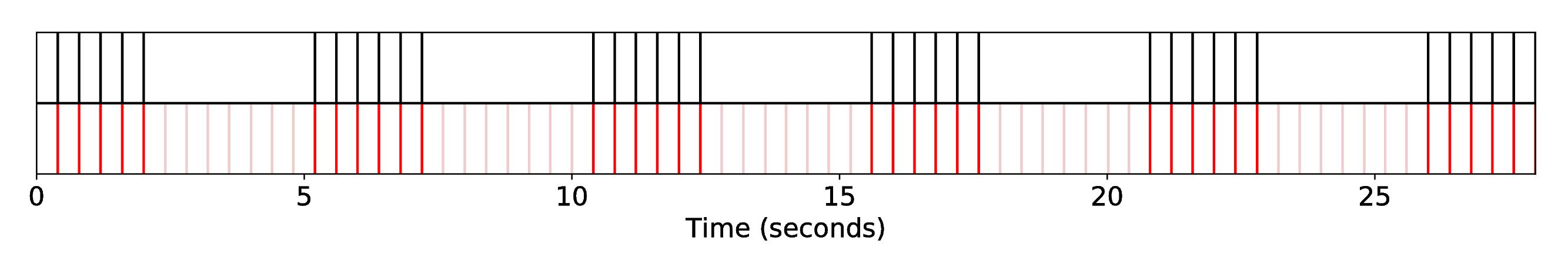 DP1_INT1_R-Syn-CoGa__S-Bach__SequenceAlignment
