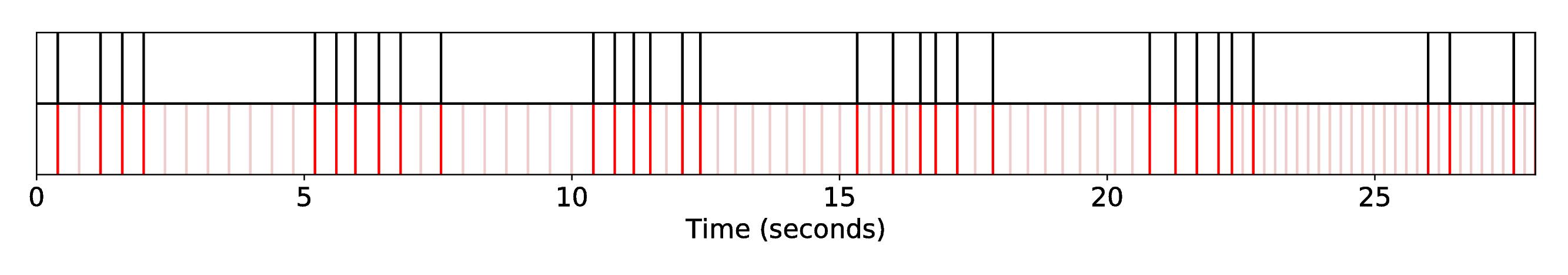 DP1_INT1_R-Syn-CoIrGa__S-Broke__SequenceAlignment