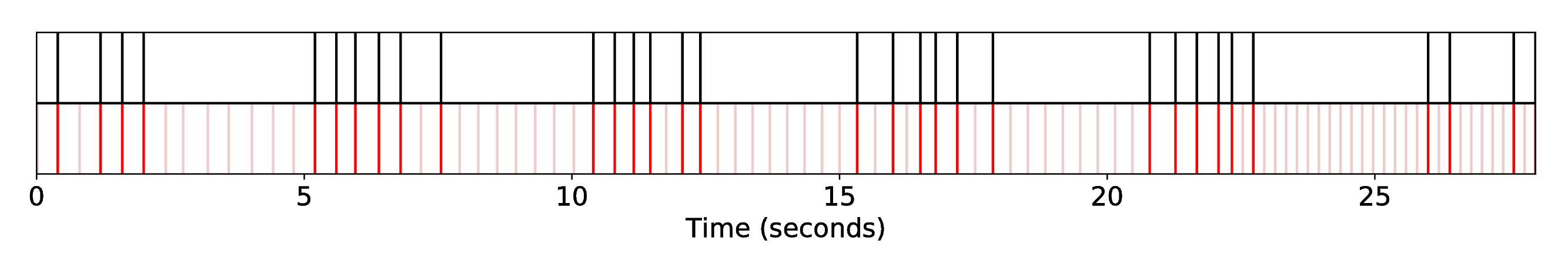 DP1_INT1_R-Syn-CoIrGa__S-Fandango__SequenceAlignment