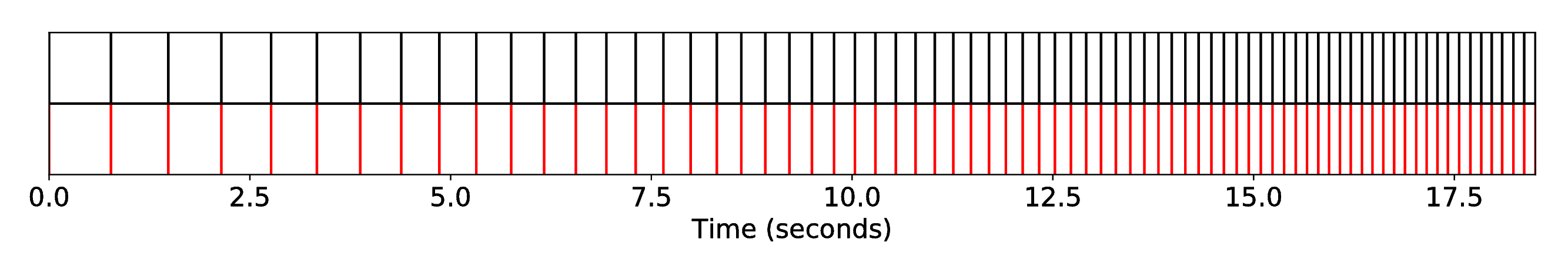 DP1_INT1_R-Syn-In__S-Silence__SequenceAlignment