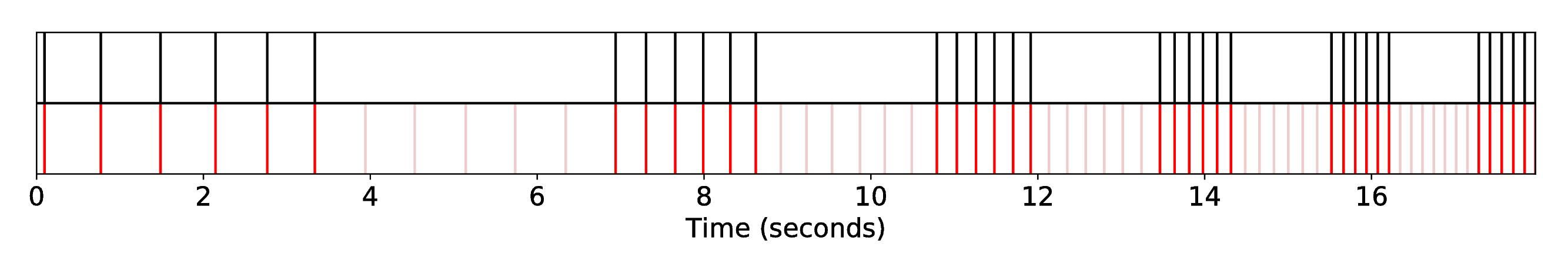 DP1_INT1_R-Syn-InGa__S-Fandango__SequenceAlignment