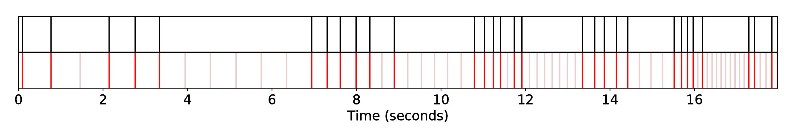 DP1_INT1_R-Syn-InIrGa__S-Bach__SequenceAlignment