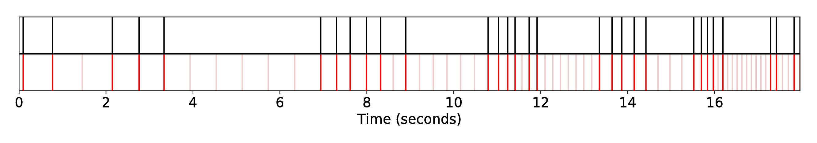 DP1_INT1_R-Syn-InIrGa__S-Broke__SequenceAlignment