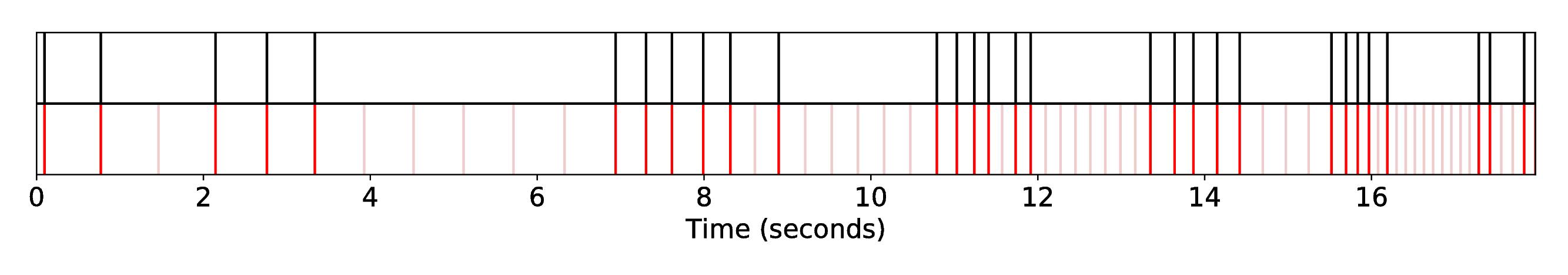 DP1_INT1_R-Syn-InIrGa__S-Fandango__SequenceAlignment