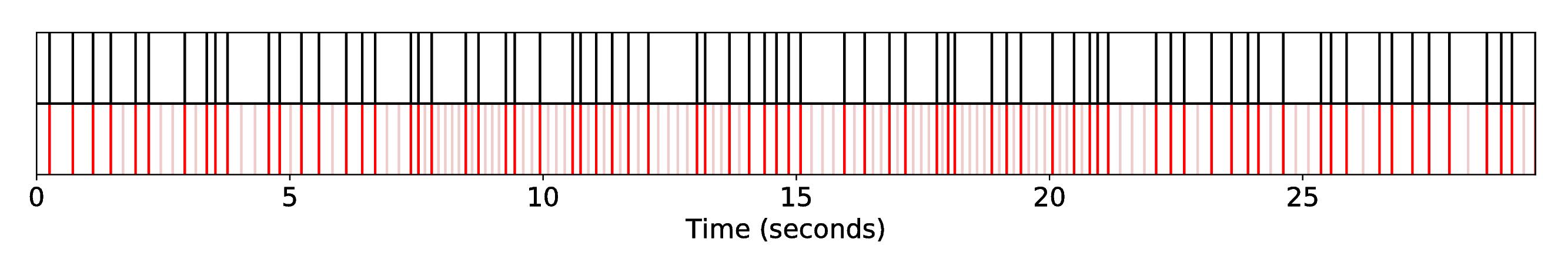 DP1_INT1_R-Syn-Ra__S-Bach__SequenceAlignment