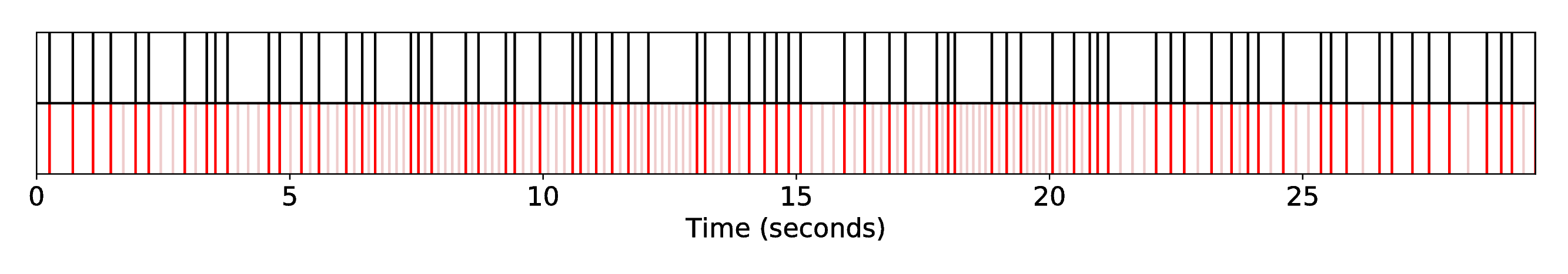 DP1_INT1_R-Syn-Ra__S-Broke__SequenceAlignment
