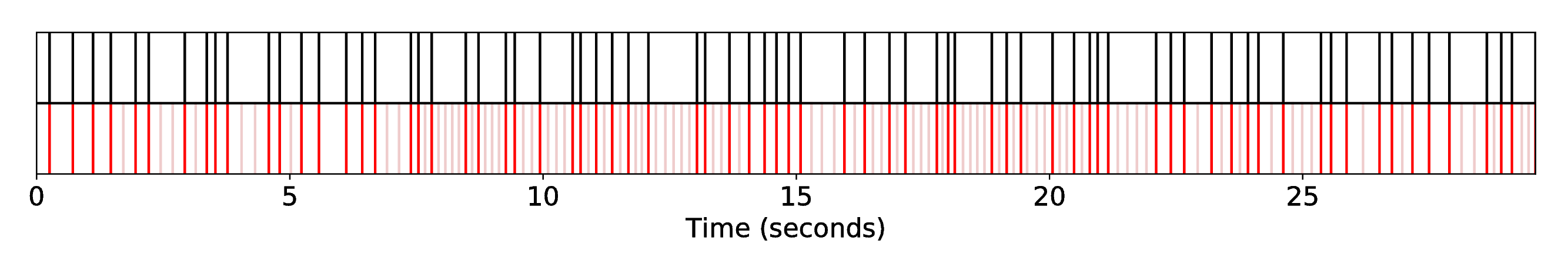 DP1_INT1_R-Syn-Ra__S-Silence__SequenceAlignment