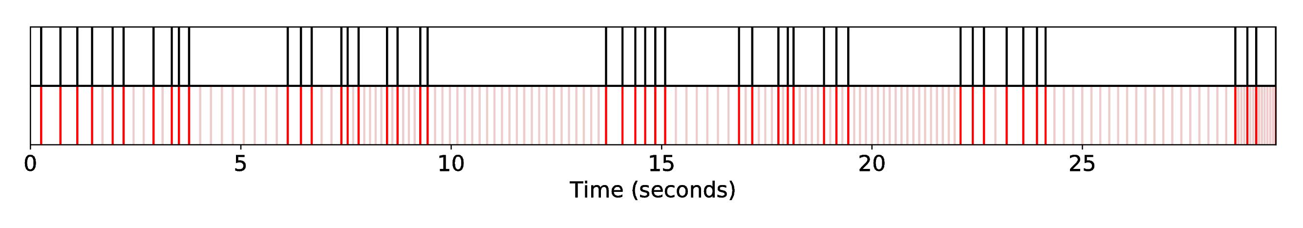 DP1_INT1_R-Syn-RaGa__S-Broke__SequenceAlignment