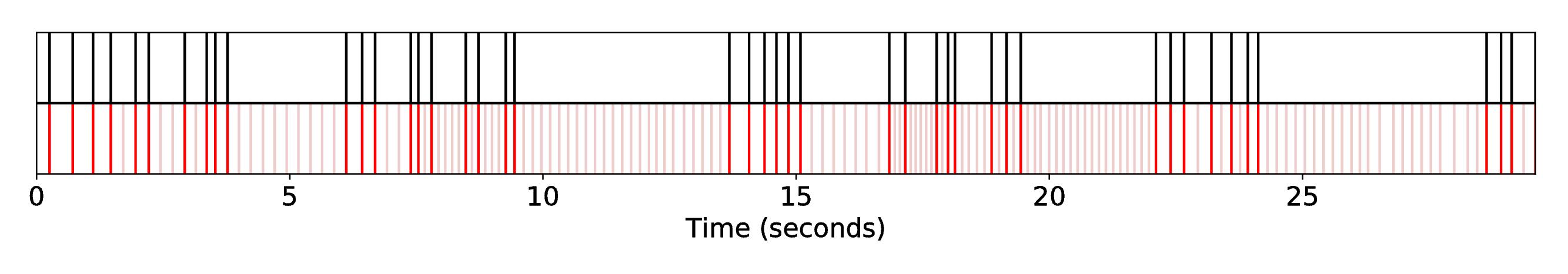 DP1_INT1_R-Syn-RaGa__S-Silence__SequenceAlignment