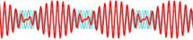 figure_signal