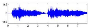 music_representation_audio