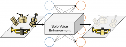 solo_voice_enhancement